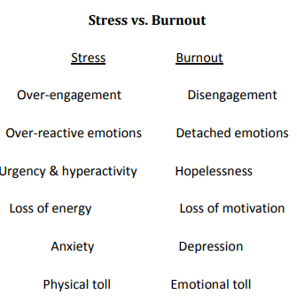 stress vs burnout and encouraging scripture for moms